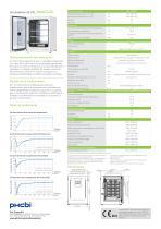 MCO-170AC-PE Incubadores de CO2 - 2
