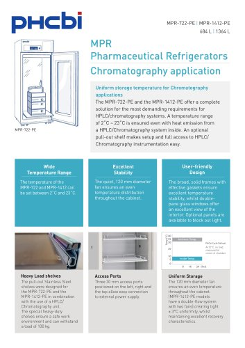 MPR Pharmaceutical Refrigerators Chromatography application