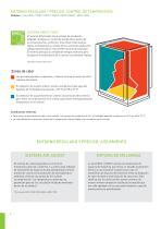 SERIES DE ESTUFAS DE INCUBACIÓN DE CO 2 Y MULTIGÁS - 4