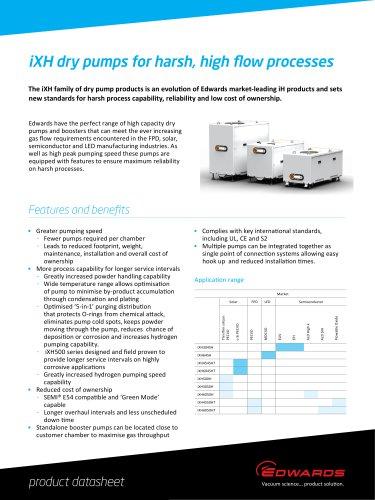 iXH Dry Pumps HF
