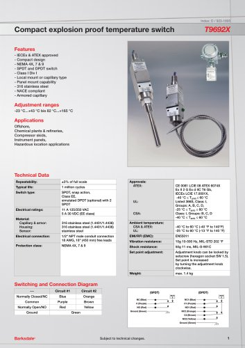 Compact explosion proof temperature switch T9692X