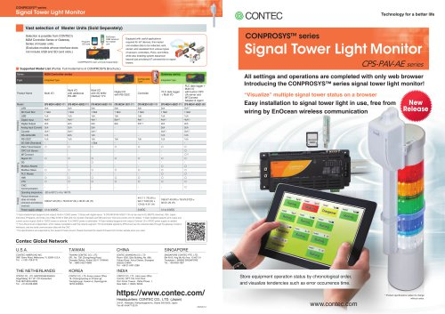 CONPROSYS Signal Tower Light Monitor
