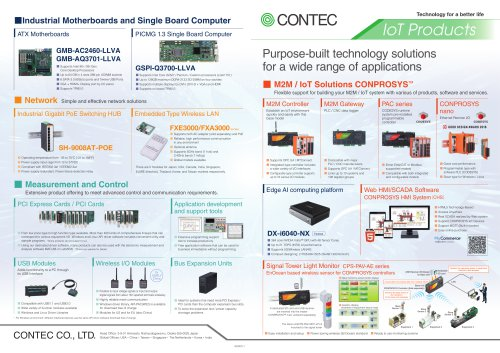 IoT Products Line up