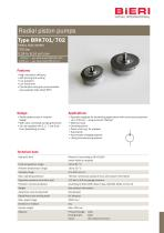 Type BRK701/702
