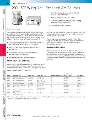 200 - 500 W Hg Research Arc Sources