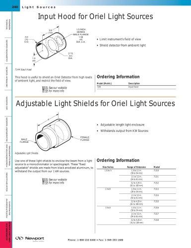 Adjustable Light Shields for Light Sources