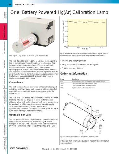 Battery Powered Hg(Ar) Calibration Lamp
