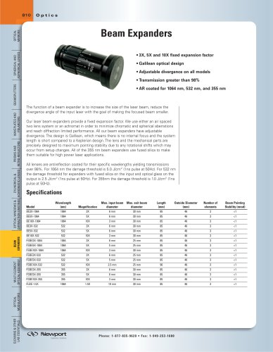 Beam expanders, F-Theta lenses, Objectives