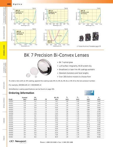 BK 7 Precision Bi-Convex Lenses