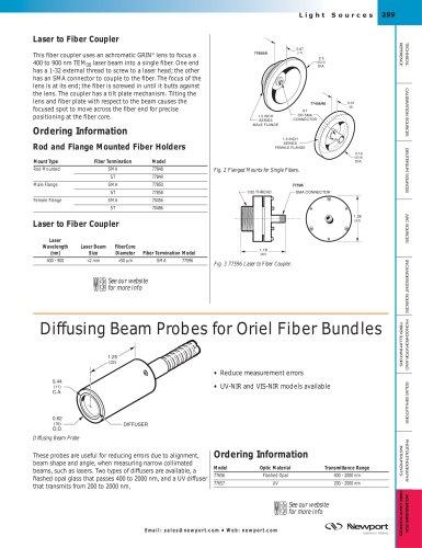 Diffusing Beam Probes for Fiber Bundles