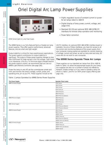 Digital Arc Lamp Power Supplies
