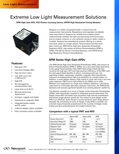 Extreme Low Light Measurement Solutions