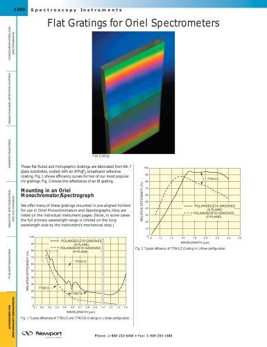 Flat Gratings for Oriel Spectrometers
