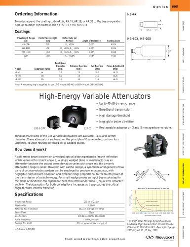 High-Energy Variable Attenuators