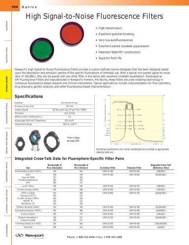 High Signal-to-Noise Fluorescence Filters