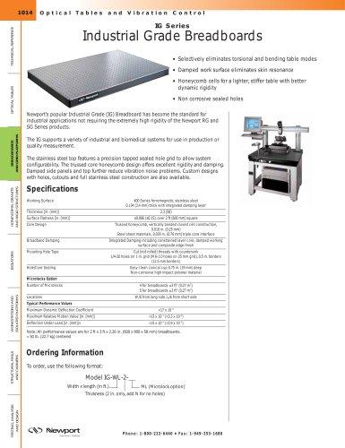 IG Series Industrial Grade Breadboards