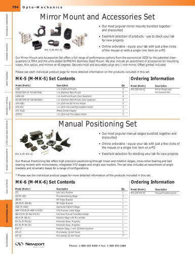 Mirror Mount and Accessories Set, Manual Positioning Set