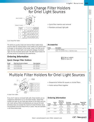 Multiple Filter Holders for Light Sources