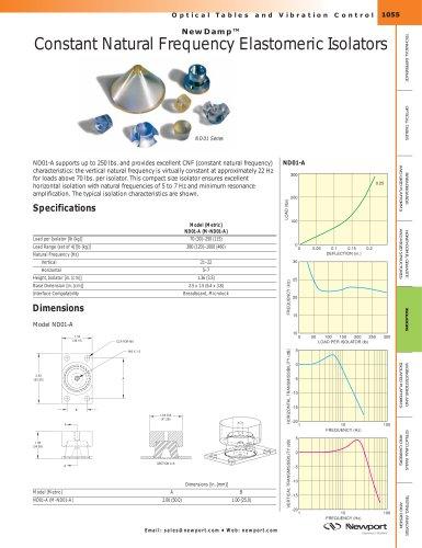 NewDamp™ Constant Natural Frequency Elastomeric Isolators
