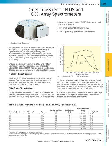 Oriel LineSpec™ CMOS and CCD Array Spectrometers