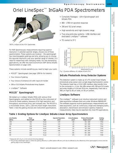 Oriel LineSpec™ InGaAs PDA Spectrometers