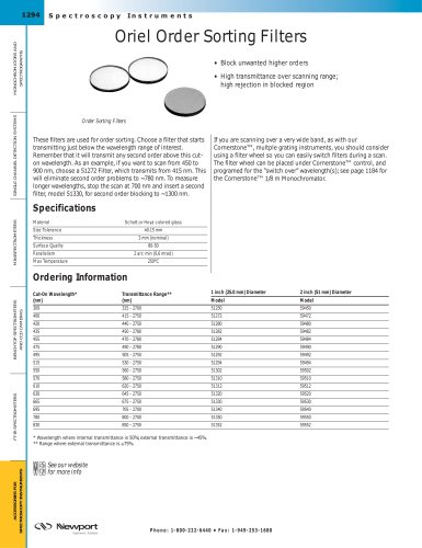 Oriel Order Sorting Filters