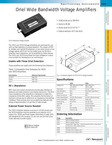 Oriel Wide Bandwidth Voltage Amplifiers