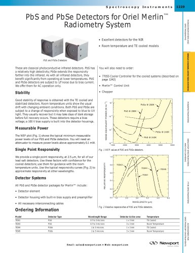 PbS and PbSe Detectors for Oriel Merlin™ Radiometry System