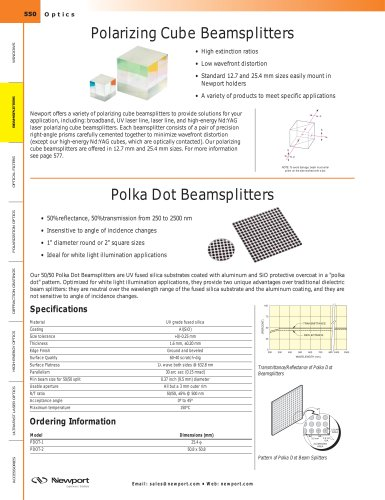 Polarizing Cube Beamsplitters, Polka Dot Beamsplitters