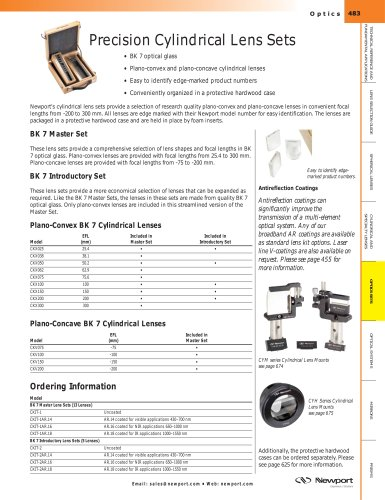 Precision Cylindrical Lens Sets