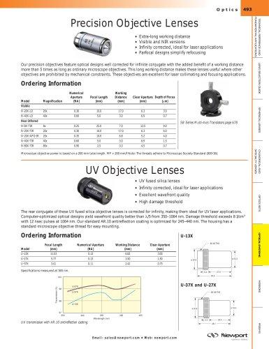 Precision Objective Lenses