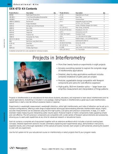 Projects in Interferometry