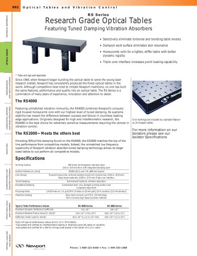 RS Series Research Grade Optical Tables