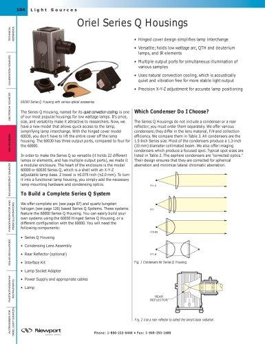 Series Q Lamp Housings