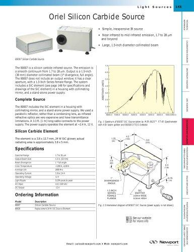 Silicon Carbide Light Source