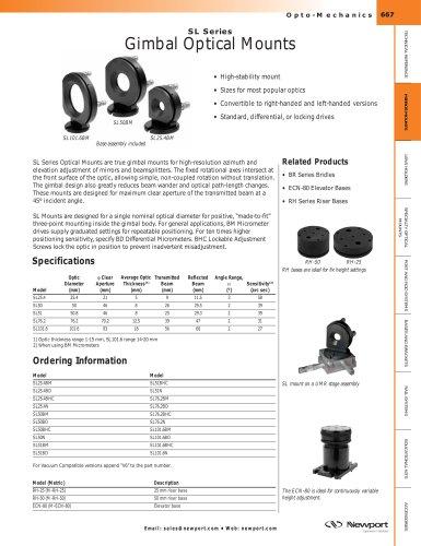 SL Series High-Stability Steel Gimbal Mounts