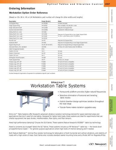SlimLine™ Workstation Table Systems