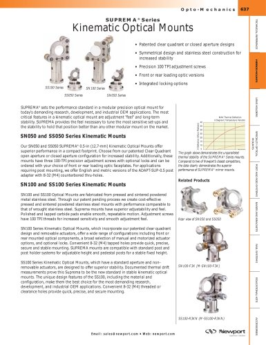 SUPREMA Series Precision Stainless Steel Mirror Mounts
