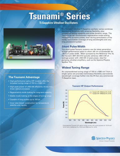 Ti:Sapphire Ultrafast Oscillators-Tsunami® Series