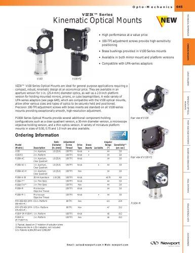 VIZIX™ Series Standard Performance Mirror and Platform Mounts
