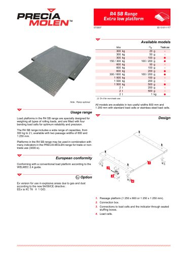 Low profile platform scale R4 SB Range