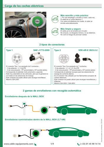Carga de los coches eléctricos