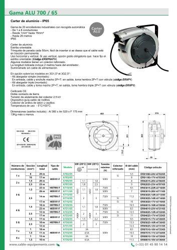 Gama ALU 700/65