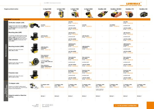 Overview combination options Cognex & LUMIMAX®