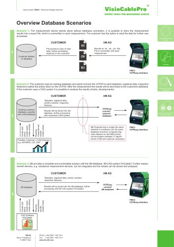 softwareoverview