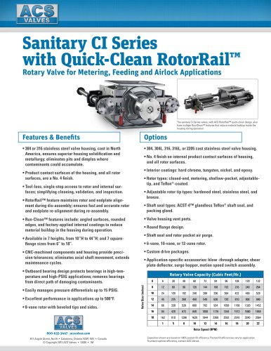 Sanitary CI Series with Quick-Clean RotorRail™: Rotary Valve for Metering, Feeding and Airlock Applications