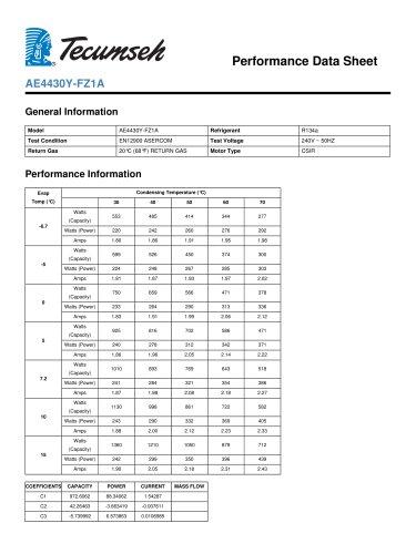 Performance Data Sheet Model: AE4430Y-FZ1A (AE4430Y)