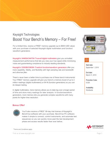 Boost Your Bench's Memory – For Free!