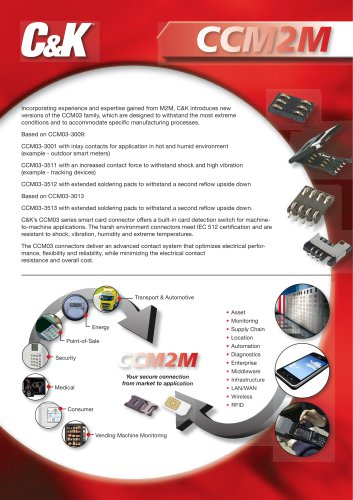 CCM2M Product