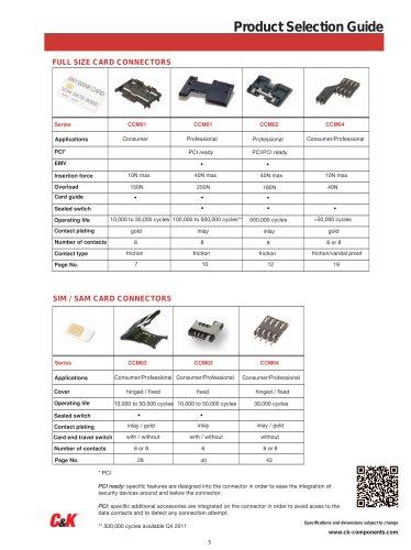 Smart Card Connector Full line catalog